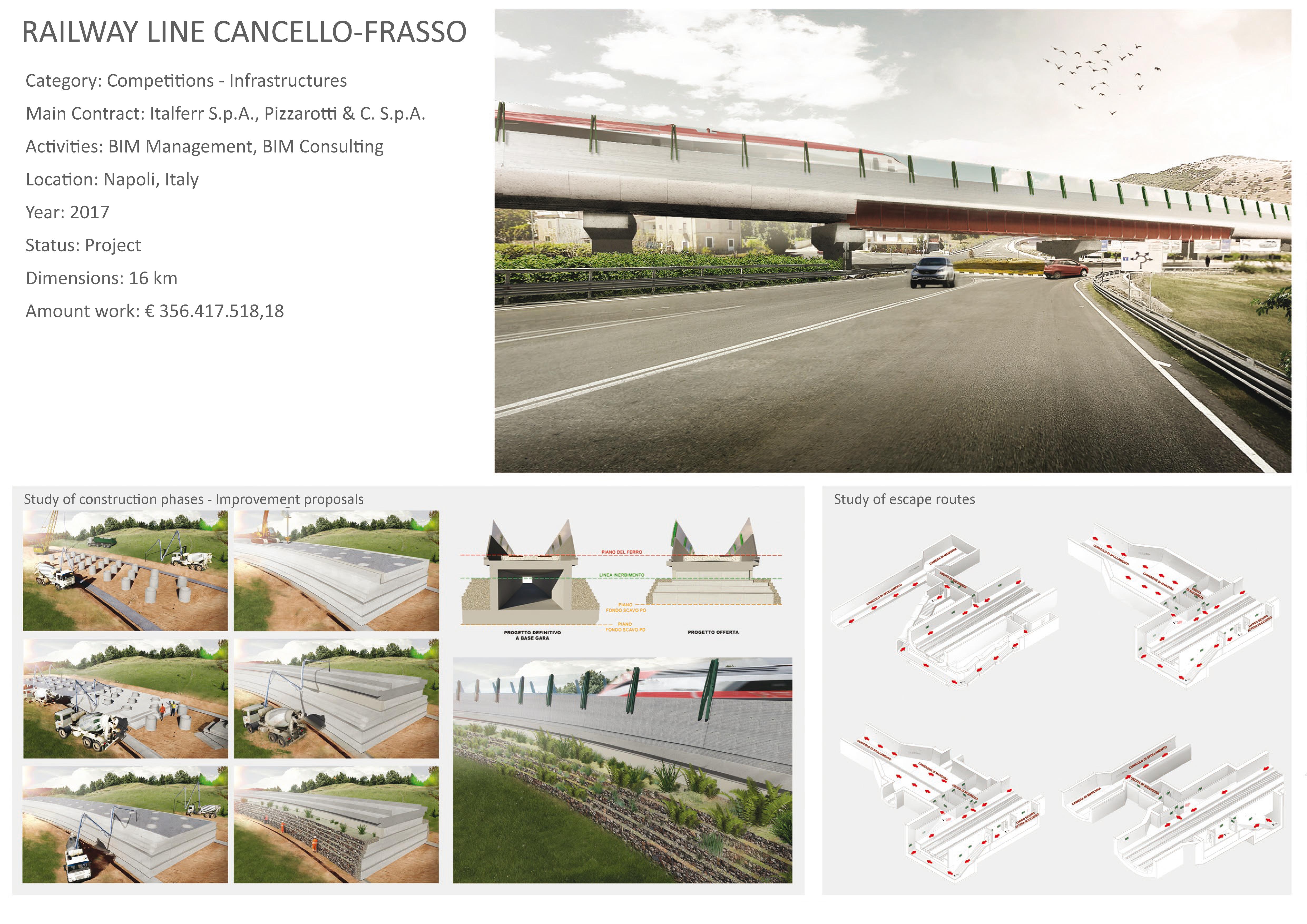 Linea ferroviaria Cancello - Frasso