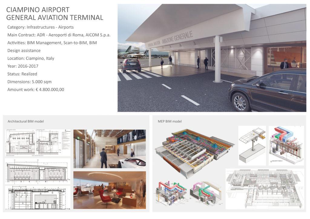 Terminal Aviazione Generale