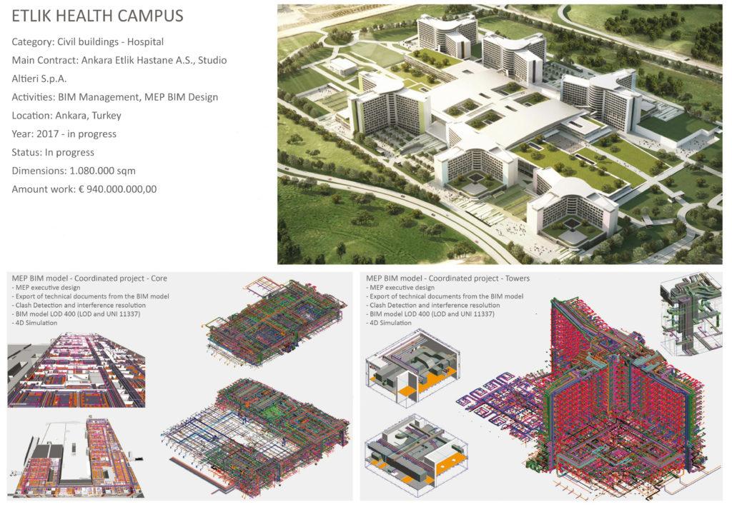 Etlik Health Campus