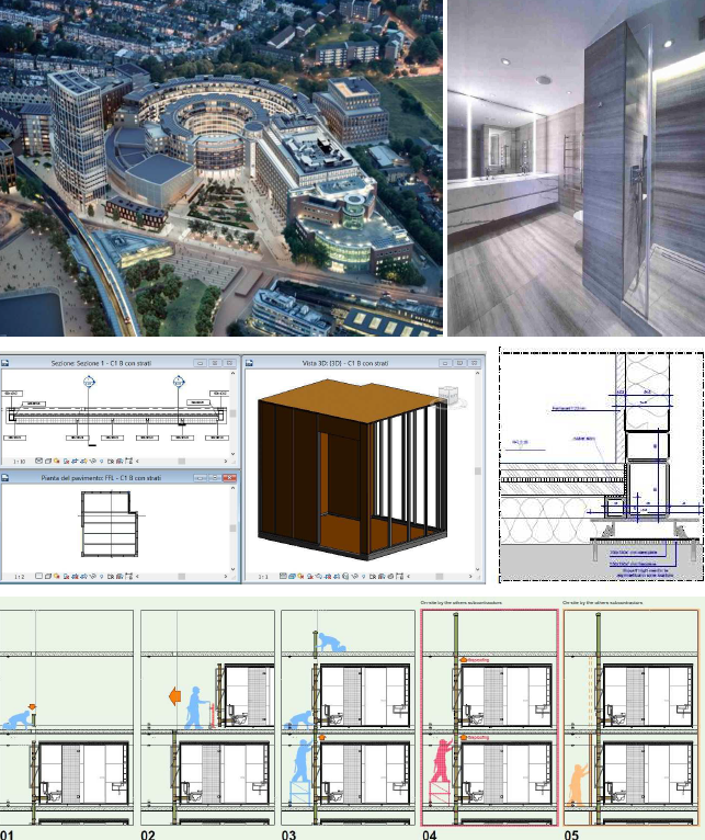 Complesso residenziale e direzionale Television Center Ex BBC Studios - Londra