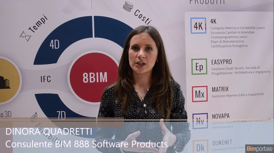 888 Software Products a MADE Expo 2017