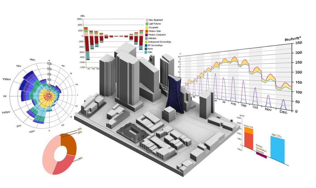 L'industria delle costruzioni guarda al futuro