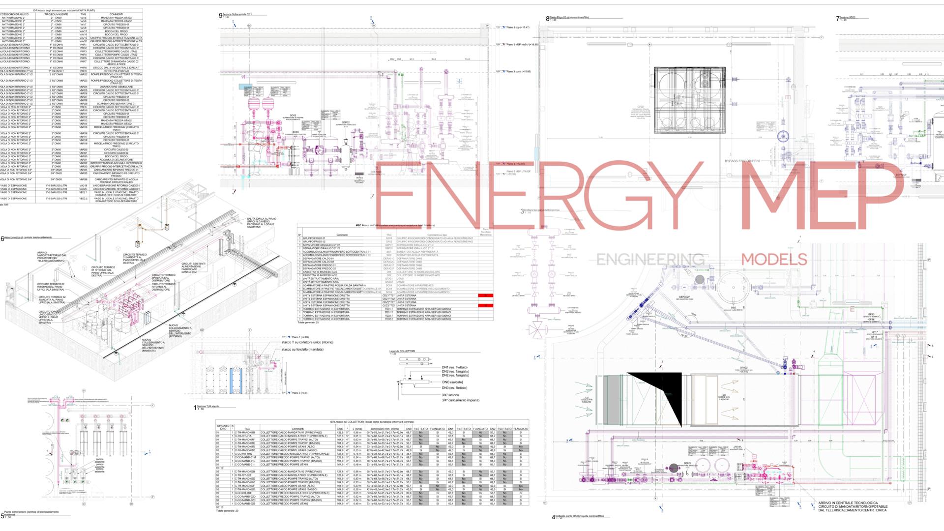 ENERGYMEP
