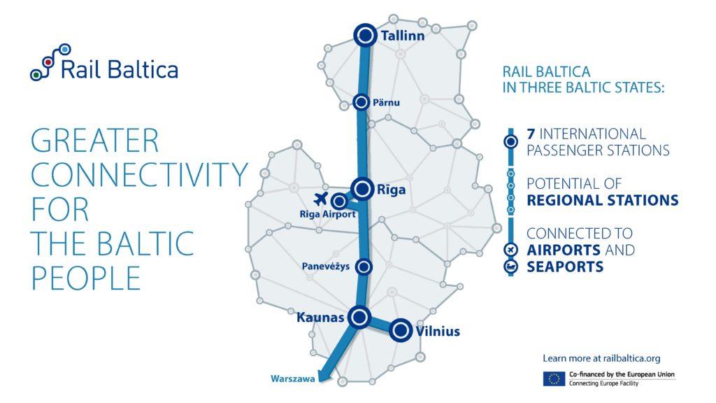 3TI Progetti realizzerà le linee guida della Rail Baltica