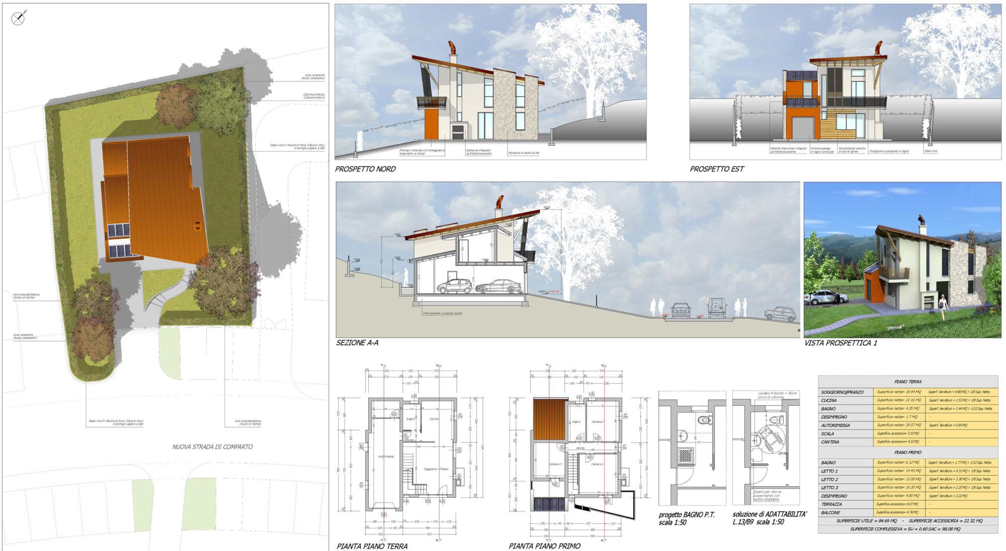 Utilizzo degli strumenti per la progettazione bim con for Progetti architettura on line
