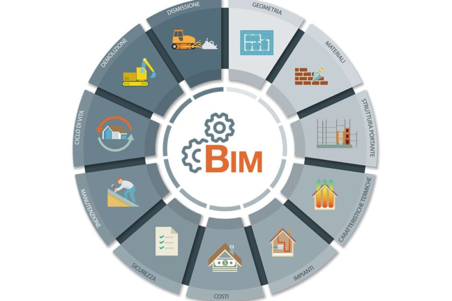 Project Management e BIM Management a Udine