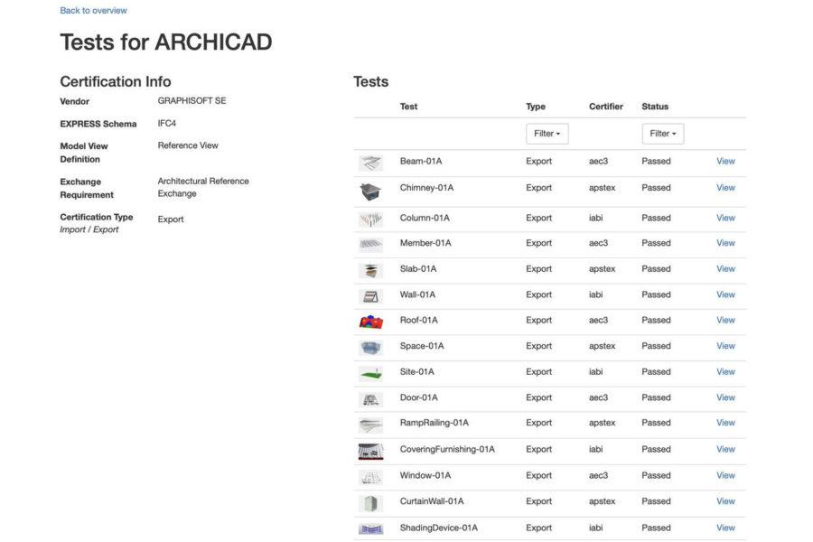 Con ARCHICAD 23 scambio dati in alta qualità grazie alla Certificazione IFC4