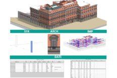 Novigos Tecno: il BIM al servizio del Facility Management