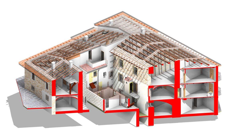 Recupero aggregato edilizio a L'Aquila