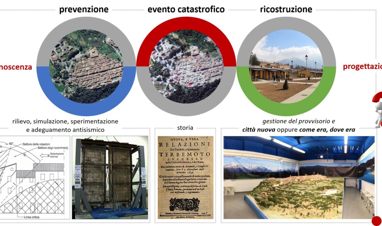 Ingegneria edile, due nuovi corsi BIM al Politecnico di Torino