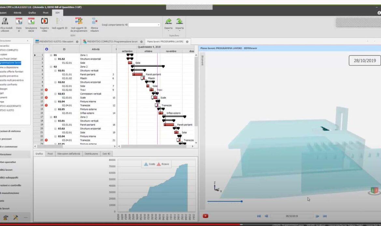 BIM e Virtual Design: la pianificazione nel tempo del cantiere e l'evoluzione del progetto e delle varianti