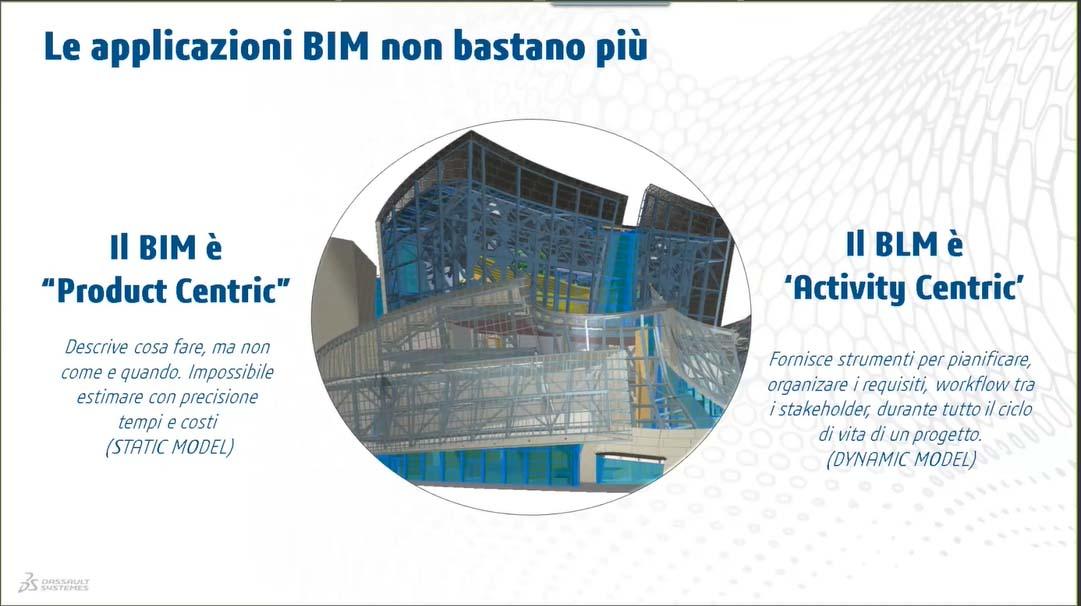 Progettazione integrata e collaborativa dal concept al dettaglio grazie alla 3DEXPERIENCE