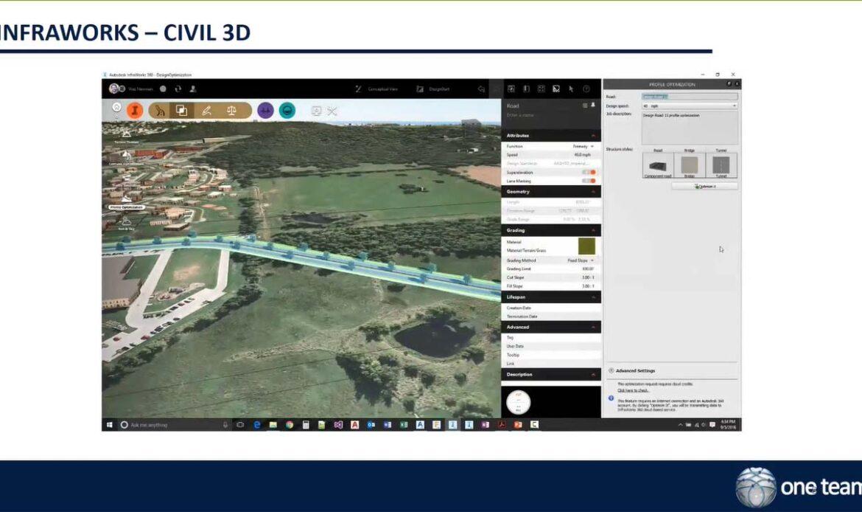 BIM-GIS: la gestione del territorio attraverso l'integrazione di GIS e digital twin