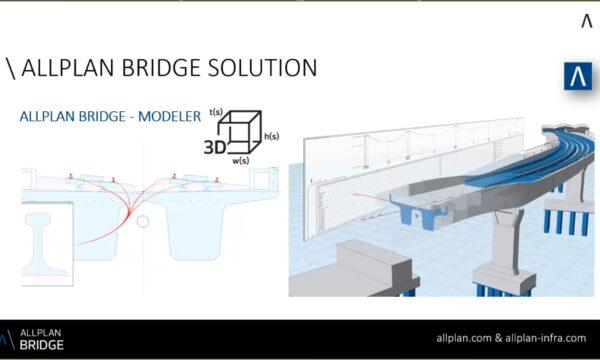 allplan bridge