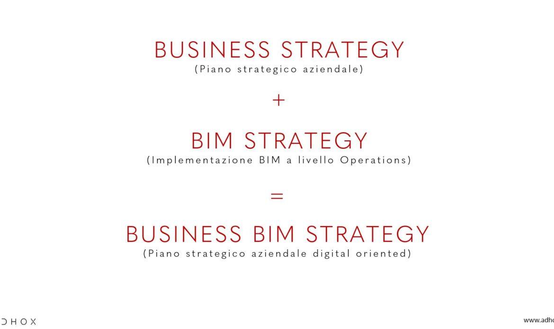 Business BIM Strategy – Strategia globale di adozione del BIM all'interno dell'organizzazione