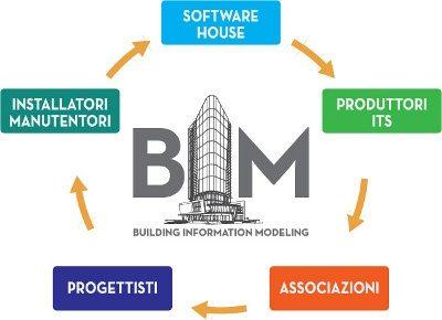 MEP BIM Forum 2020