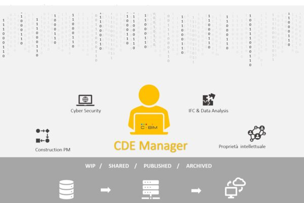 CDE Manager 2
